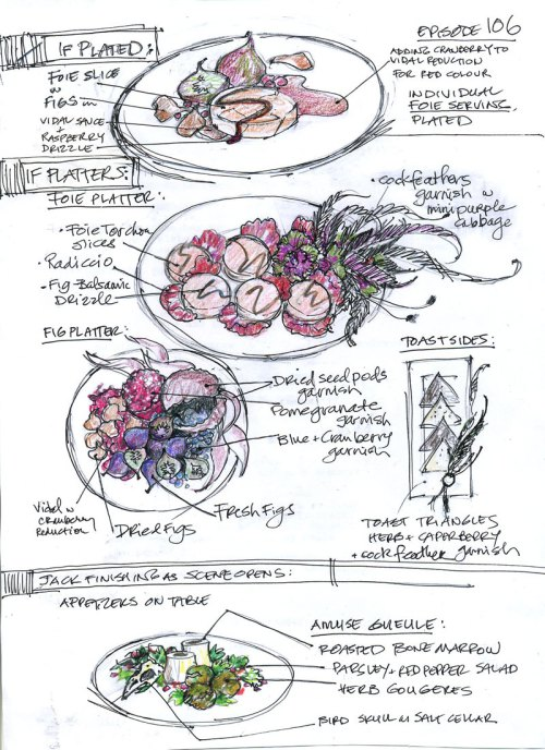 Image of Janice Poon's food-design sketches for S1E4 of Hannibal.