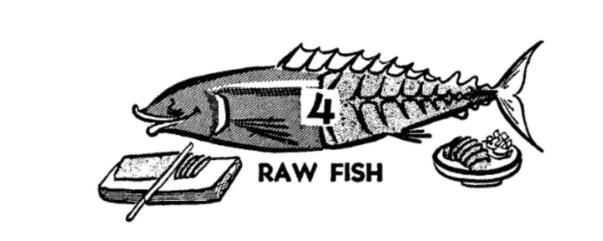 Ch 4 Raw Fish