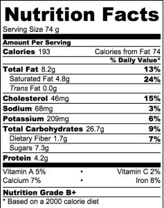 Calories 193
